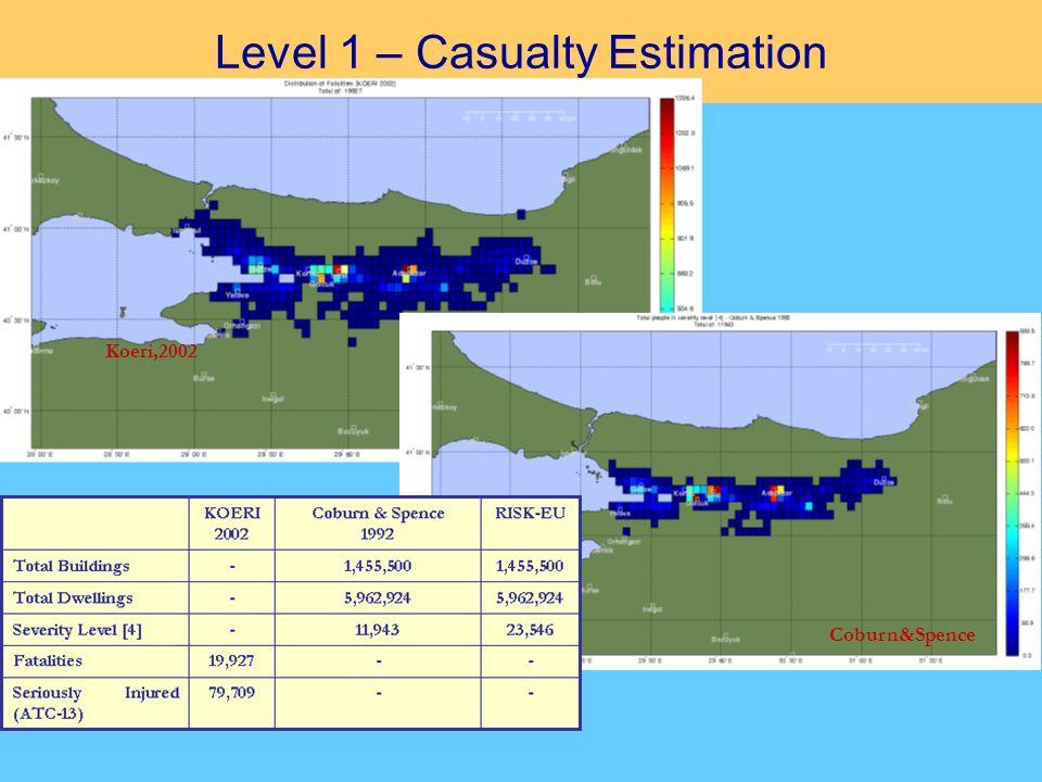 Level 1 – Casualty Estimation Koeri,2002 Coburn&Spence