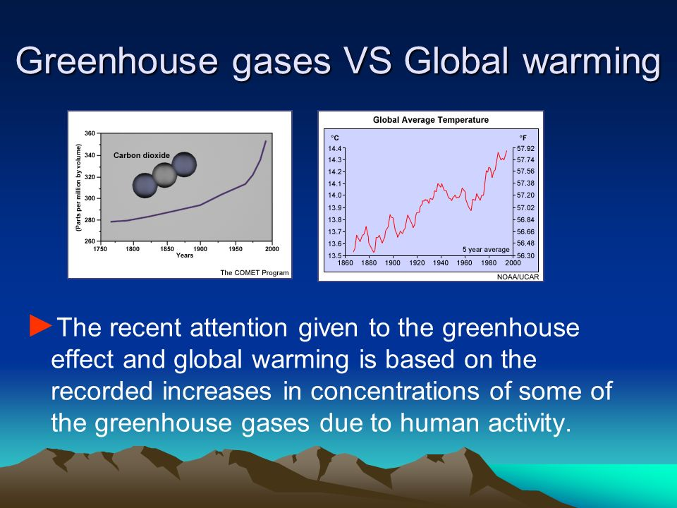 Greenhouse gases VS Global warming The recent attention given to the greenhouse effect and global warming is based on the recorded increases in concen