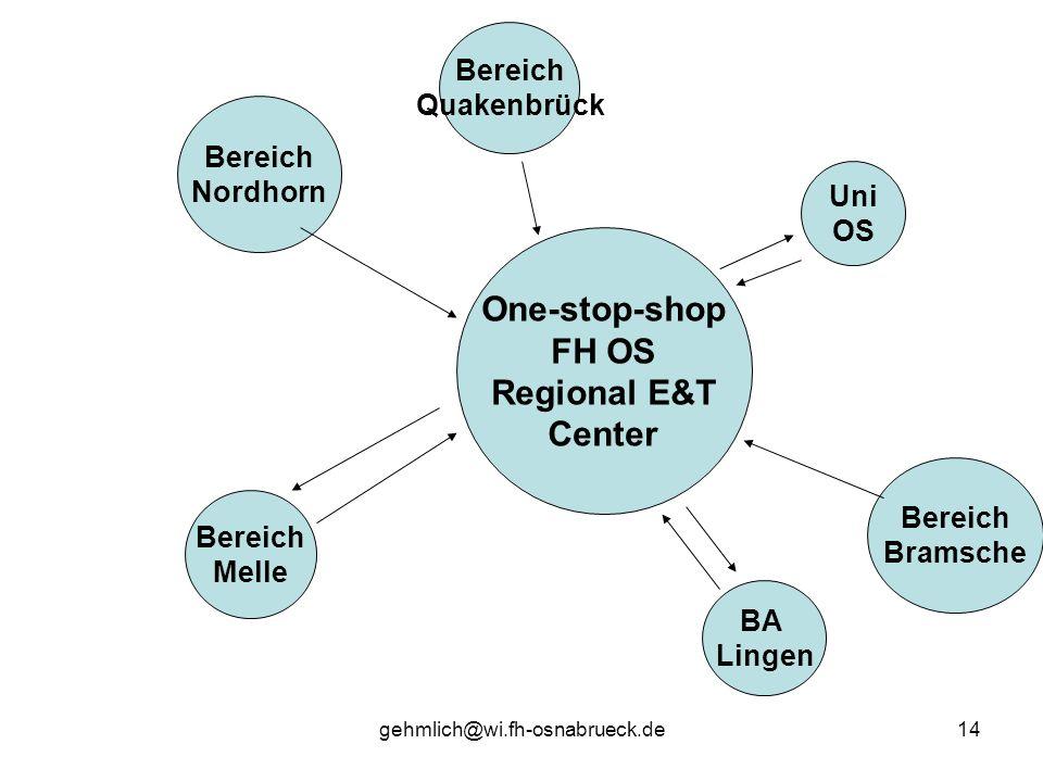 gehmlich@wi.fh-osnabrueck.de14 One-stop-shop FH OS Regional E&T Center Uni OS BA Lingen Bereich Nordhorn Bereich Bramsche Bereich Quakenbrück Bereich Melle