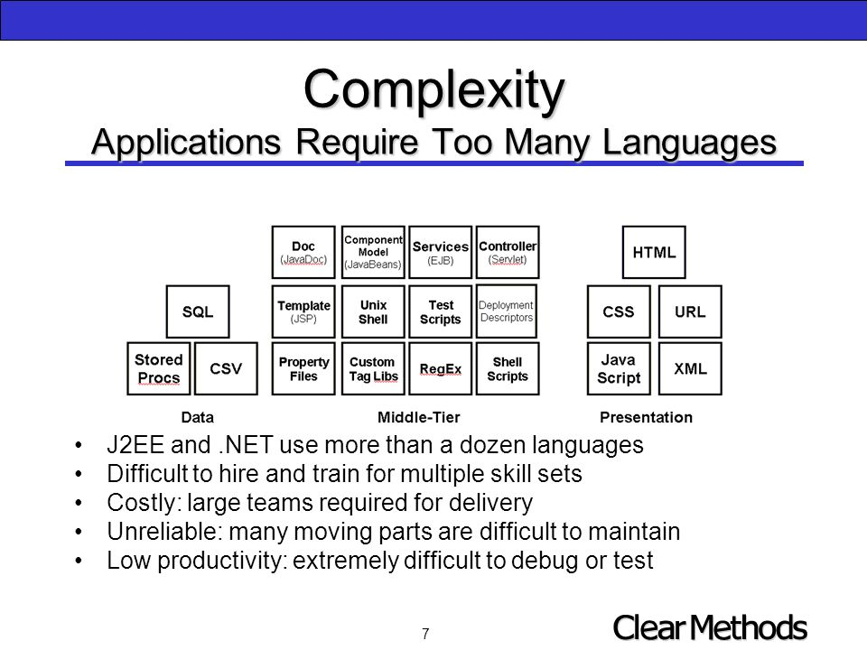 7 Complexity Applications Require Too Many Languages J2EE and.NET use more than a dozen languages Difficult to hire and train for multiple skill sets Costly: large teams required for delivery Unreliable: many moving parts are difficult to maintain Low productivity: extremely difficult to debug or test