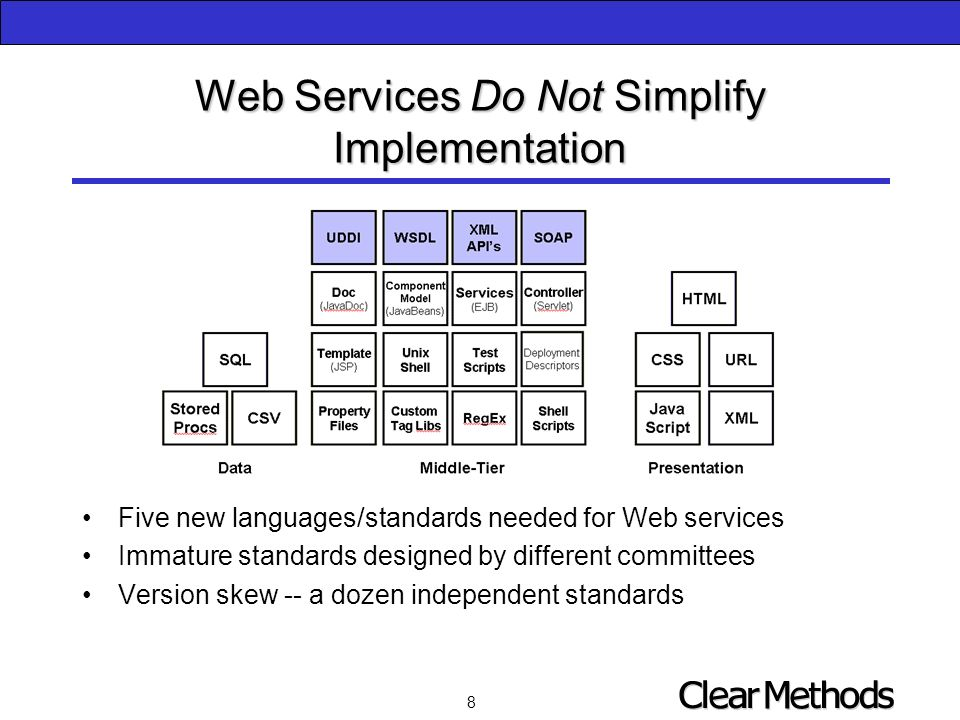 8 Web Services Do Not Simplify Implementation Five new languages/standards needed for Web services Immature standards designed by different committees Version skew -- a dozen independent standards