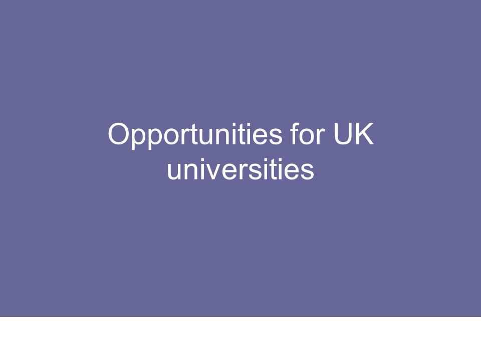 Opportunities for UK universities