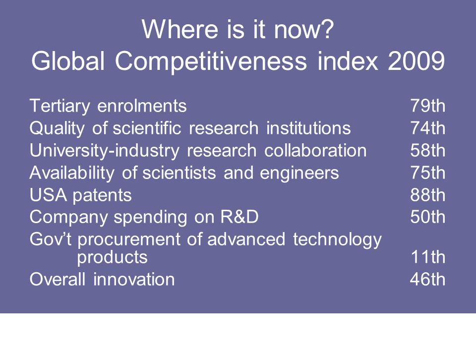Where is it now? Global Competitiveness index 2009 Tertiary enrolments79th Quality of scientific research institutions74th University-industry researc