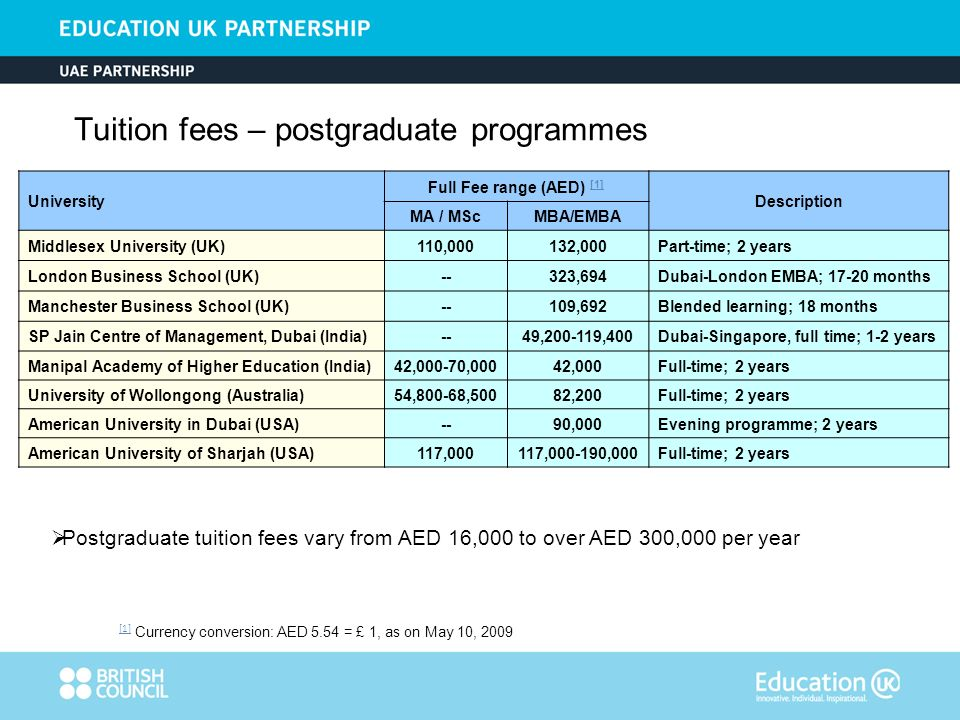 Postgraduate tuition fees vary from AED 16,000 to over AED 300,000 per year [1] [1] Currency conversion: AED 5.54 = £ 1, as on May 10, 2009 University Full Fee range (AED) [1] [1] Description MA / MScMBA/EMBA Middlesex University (UK)110,000132,000Part-time; 2 years London Business School (UK)--323,694Dubai-London EMBA; 17-20 months Manchester Business School (UK)--109,692Blended learning; 18 months SP Jain Centre of Management, Dubai (India)--49,200-119,400Dubai-Singapore, full time; 1-2 years Manipal Academy of Higher Education (India)42,000-70,00042,000Full-time; 2 years University of Wollongong (Australia)54,800-68,50082,200Full-time; 2 years American University in Dubai (USA)--90,000Evening programme; 2 years American University of Sharjah (USA)117,000117,000-190,000Full-time; 2 years Tuition fees – postgraduate programmes