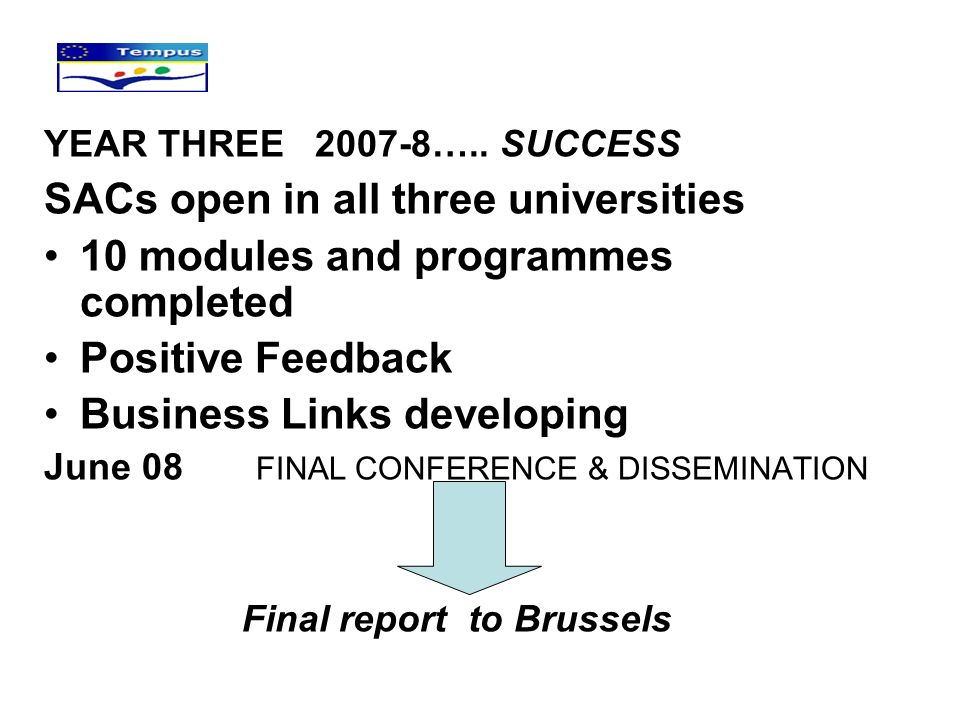 YEAR THREE 2007-8….. SUCCESS SACs open in all three universities 10 modules and programmes completed Positive Feedback Business Links developing June