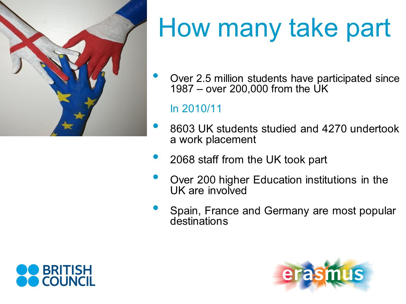 How many take part Over 2.5 million students have participated since 1987 – over 200,000 from the UK In 2010/11 8603 UK students studied and 4270 unde