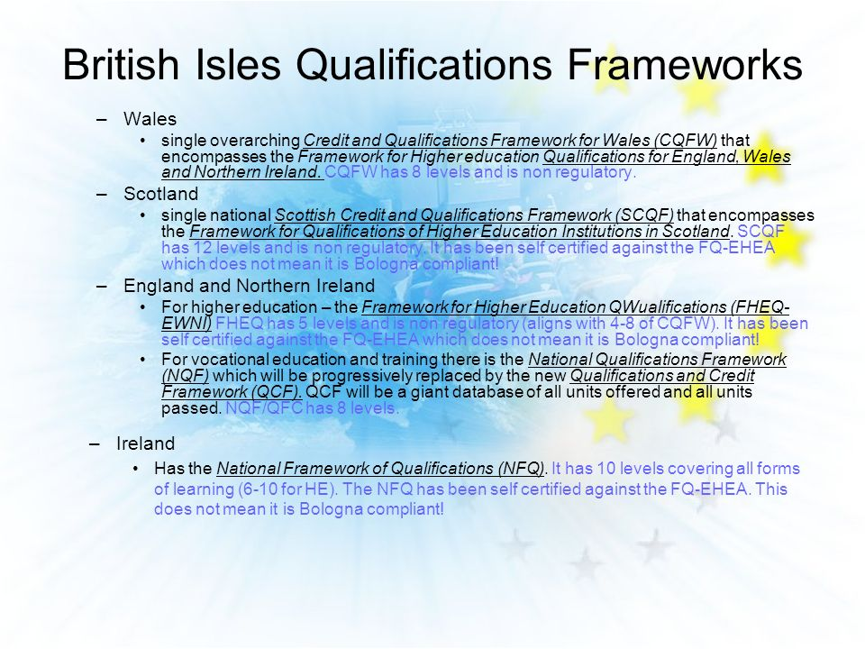 British Isles Qualifications Frameworks –Wales single overarching Credit and Qualifications Framework for Wales (CQFW) that encompasses the Framework for Higher education Qualifications for England, Wales and Northern Ireland.