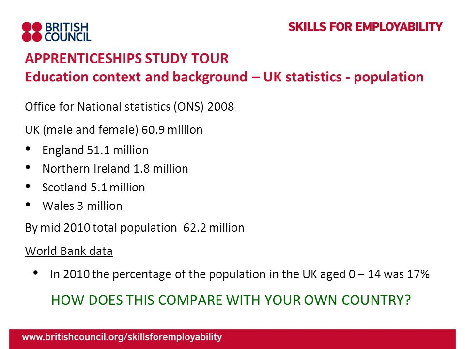 APPRENTICESHIPS STUDY TOUR Education context and background – UK statistics - population Office for National statistics (ONS) 2008 UK (male and female