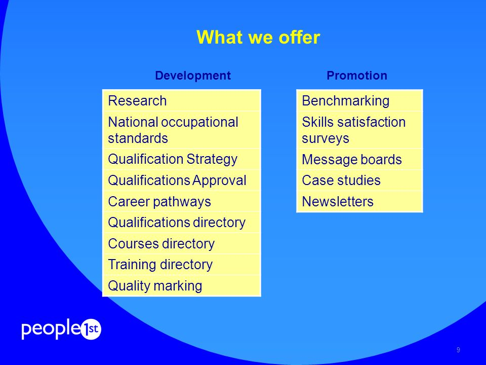 9 What we offer Research National occupational standards Qualification Strategy Qualifications Approval Career pathways Qualifications directory Cours