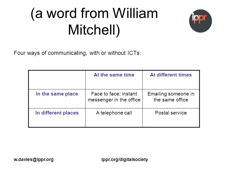 w.davies@ippr.orgippr.org/digitalsociety (a word from William Mitchell) Four ways of communicating, with or without ICTs: At the same timeAt different times In the same placeFace to face; instant messenger in the office Emailing someone in the same office In different placesA telephone callPostal service