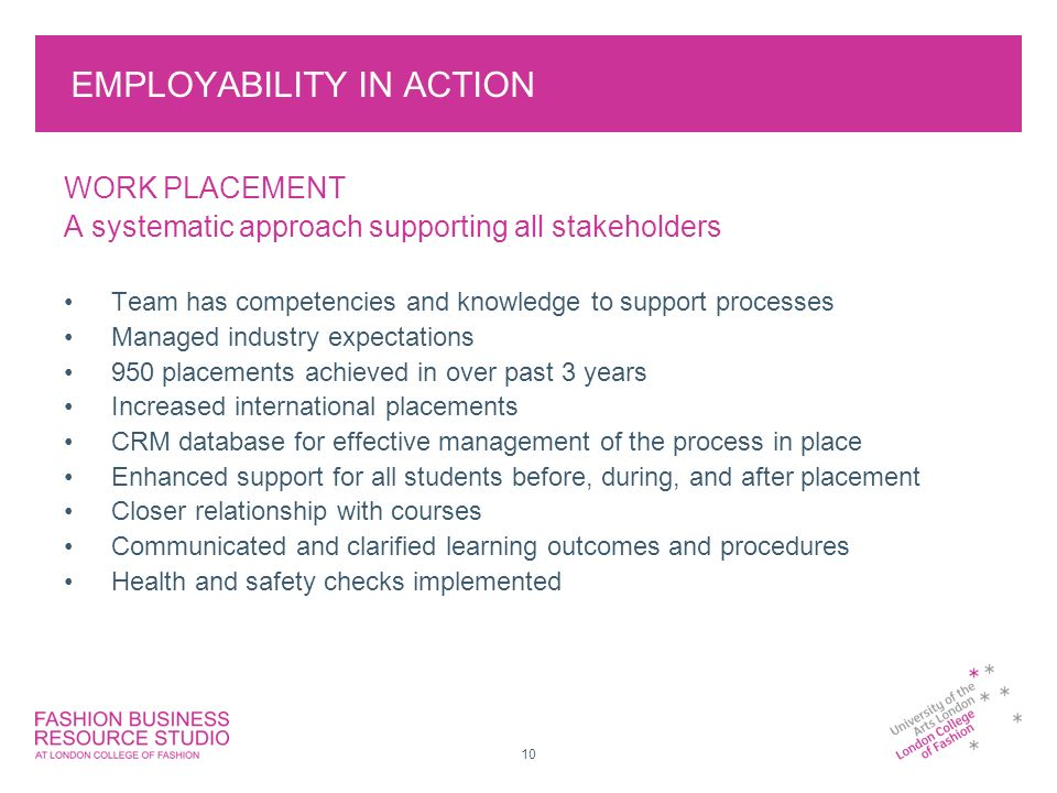 10 EMPLOYABILITY IN ACTION WORK PLACEMENT A systematic approach supporting all stakeholders Team has competencies and knowledge to support processes Managed industry expectations 950 placements achieved in over past 3 years Increased international placements CRM database for effective management of the process in place Enhanced support for all students before, during, and after placement Closer relationship with courses Communicated and clarified learning outcomes and procedures Health and safety checks implemented
