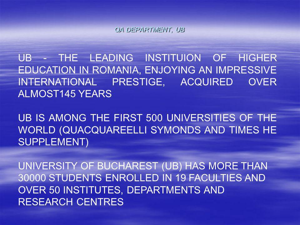 UB - THE LEADING INSTITUION OF HIGHER EDUCATION IN ROMANIA, ENJOYING AN IMPRESSIVE INTERNATIONAL PRESTIGE, ACQUIRED OVER ALMOST145 YEARS UB IS AMONG T