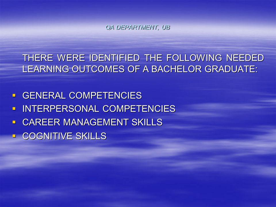 QA DEPARTMENT, UB THERE WERE IDENTIFIED THE FOLLOWING NEEDED LEARNING OUTCOMES OF A BACHELOR GRADUATE: GENERAL COMPETENCIES GENERAL COMPETENCIES INTER