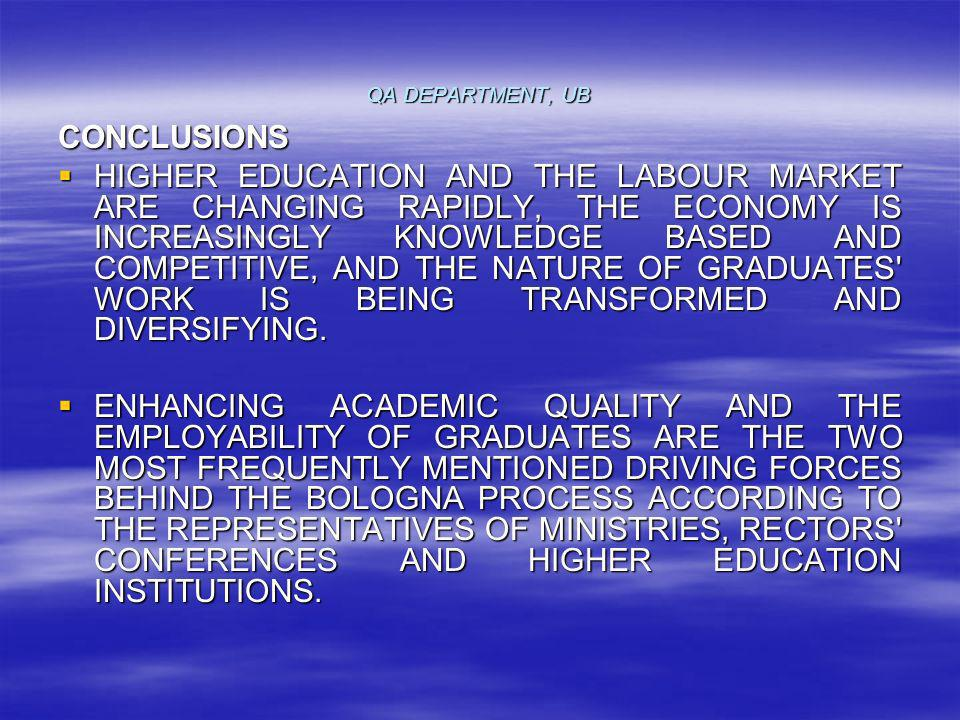 QA DEPARTMENT, UB CONCLUSIONS HIGHER EDUCATION AND THE LABOUR MARKET ARE CHANGING RAPIDLY, THE ECONOMY IS INCREASINGLY KNOWLEDGE BASED AND COMPETITIVE