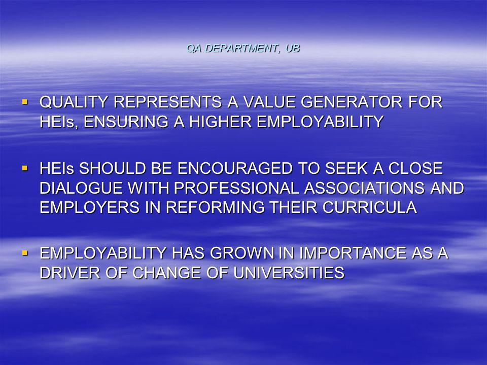 QA DEPARTMENT, UB QUALITY REPRESENTS A VALUE GENERATOR FOR HEIs, ENSURING A HIGHER EMPLOYABILITY QUALITY REPRESENTS A VALUE GENERATOR FOR HEIs, ENSURI
