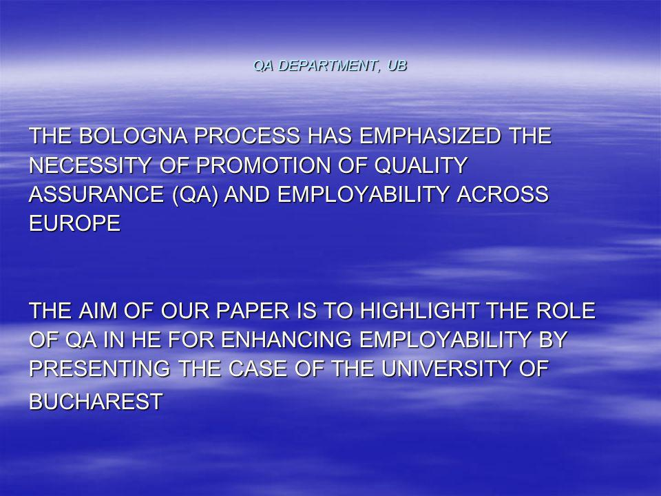 QA DEPARTMENT, UB I.THE BOLOGNA PROCESS AND ITS DRIVERS QUALITY ASSURANCE IS A MULTIFACETED PROBLEM, FURTHER ARGUMENTED BY THE NUMBER OF PARTIES INTERESTED IN IT AND THE MULTITUDE OF THEIR RESPECTIVE CONCERNS