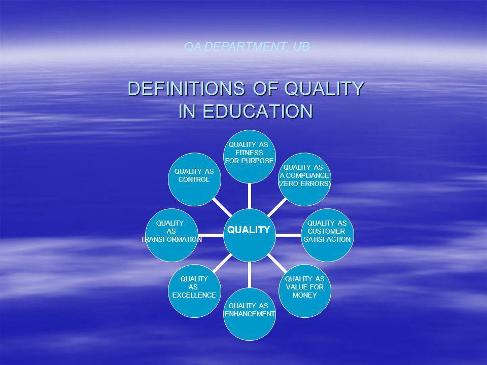DEFINITIONS OF QUALITY IN EDUCATION QUALITY QUALITY AS FITNESS FOR PURPOSE QUALITY AS A COMPLIANCE (ZERO ERRORS) QUALITY AS CUSTOMER SATISFACTION QUAL