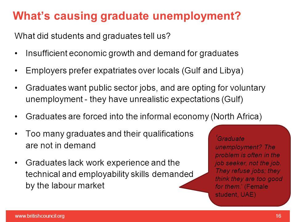 Whats causing graduate unemployment? What did students and graduates tell us? Insufficient economic growth and demand for graduates Employers prefer e