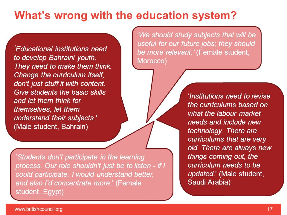 Whats wrong with the education system? www.britishcouncil.org17 Institutions need to revise the curriculums based on what the labour market needs and