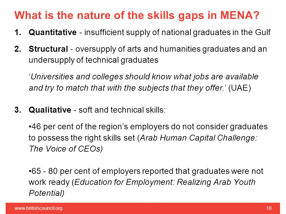 What is the nature of the skills gaps in MENA? 1.Quantitative - insufficient supply of national graduates in the Gulf 2.Structural - oversupply of art