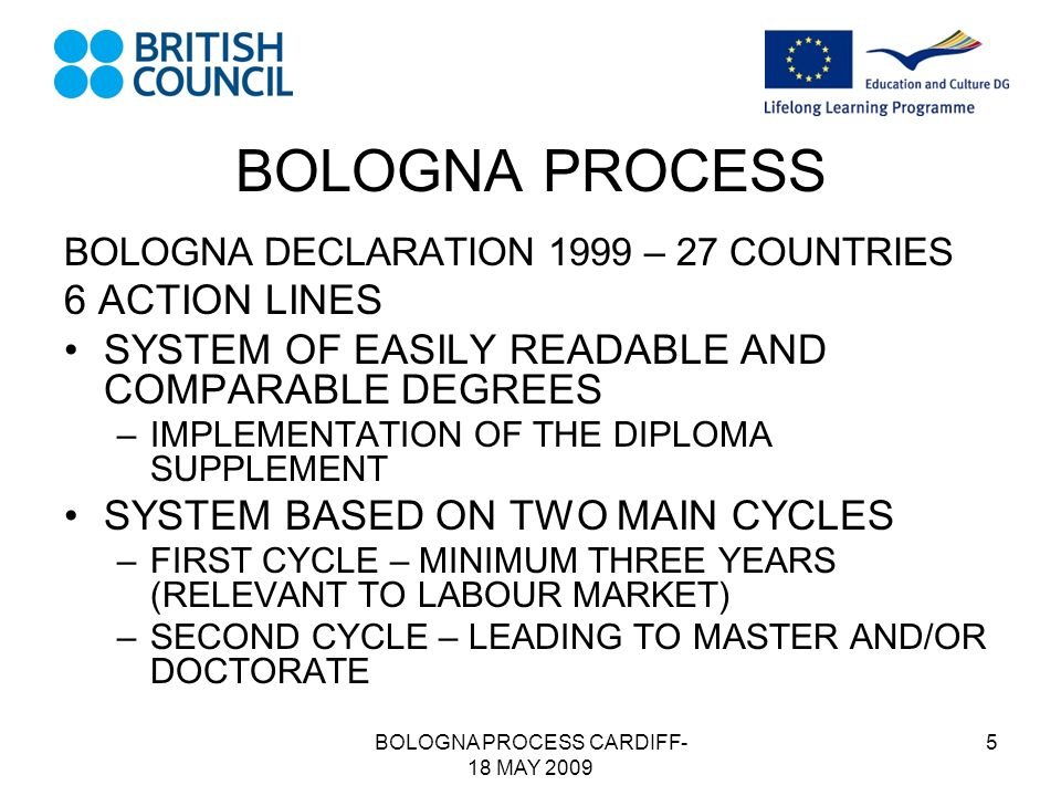 BOLOGNA PROCESS CARDIFF- 18 MAY 2009 6 BOLOGNA PROCESS SYSTEM OF CREDITS – ECTS PROMOTION OF MOBILITY PROMOTION OF EUROPEAN COOPERATION IN QUALITY ASSURANCE PROMOTION OF EUROPEAN DIMENSION –CURRICULUM DEVELOPMENT –INTER INSTITUTIONAL COOPERATION –MOBILITY –INTEGRATED PROGRAMMES –TRAINING AND RESEARCH