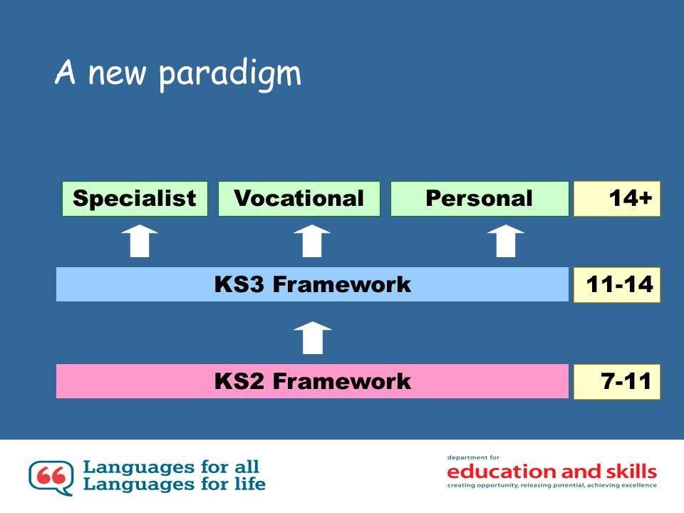 A new paradigm KS2 Framework KS3 Framework SpecialistVocationalPersonal14+ 11-14 7-11