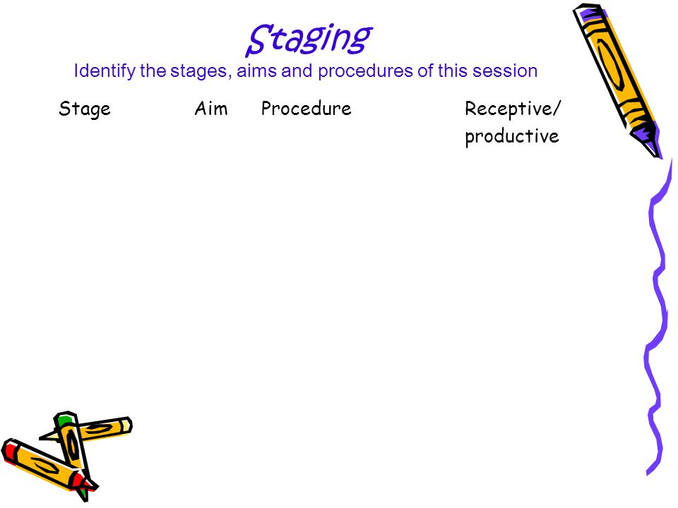 Staging Identify the stages, aims and procedures of this session StageAimProcedureReceptive/ productive