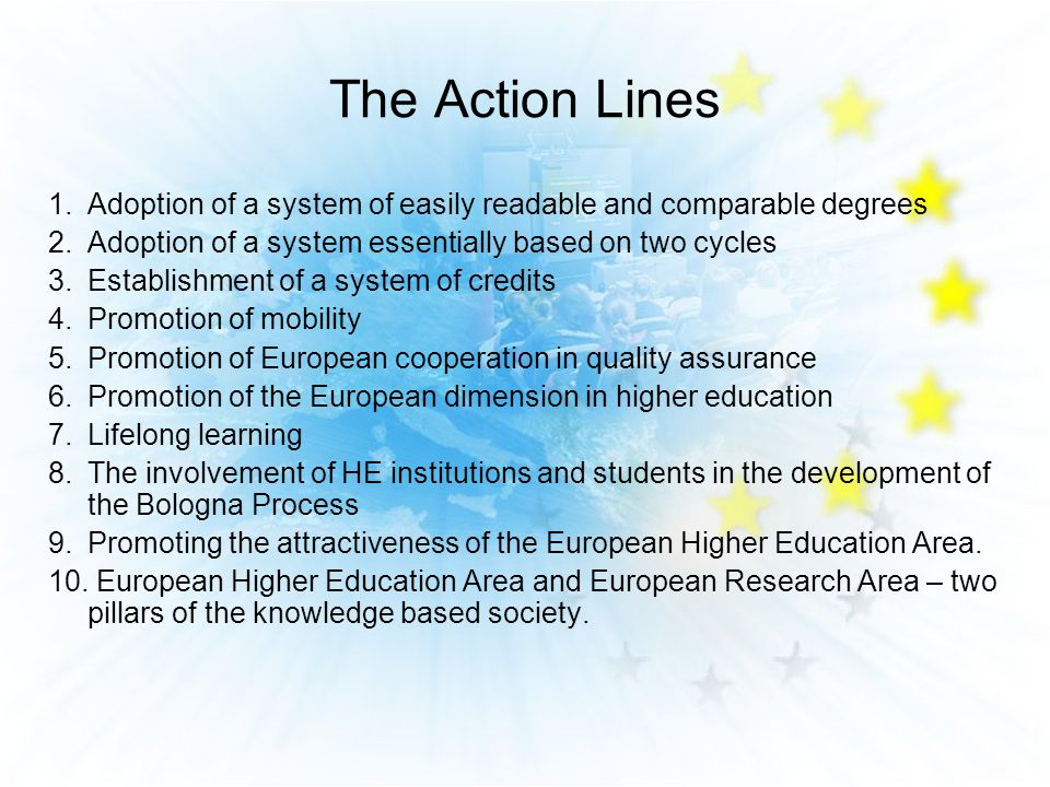 The Action Lines 1.Adoption of a system of easily readable and comparable degrees 2.Adoption of a system essentially based on two cycles 3.Establishment of a system of credits 4.Promotion of mobility 5.Promotion of European cooperation in quality assurance 6.Promotion of the European dimension in higher education 7.Lifelong learning 8.The involvement of HE institutions and students in the development of the Bologna Process 9.Promoting the attractiveness of the European Higher Education Area.