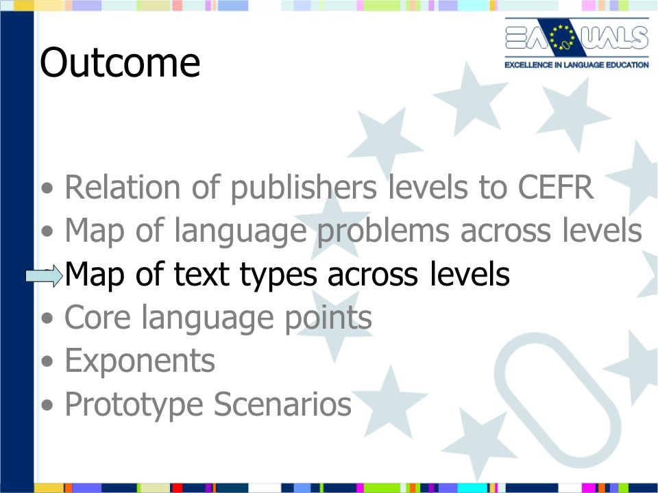 Outcome Relation of publishers levels to CEFR Map of language problems across levels Map of text types across levels Core language points Exponents Pr