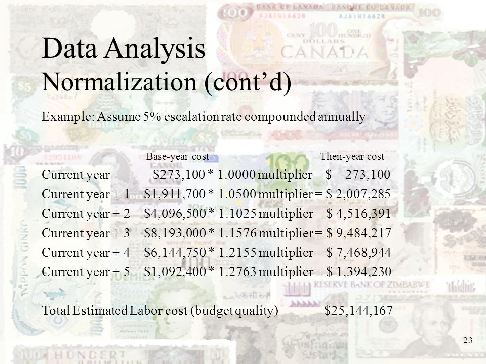 23 Data Analysis Normalization (contd) Example: Assume 5% escalation rate compounded annually Base-year cost Then-year cost Current year $273,100 * 1.