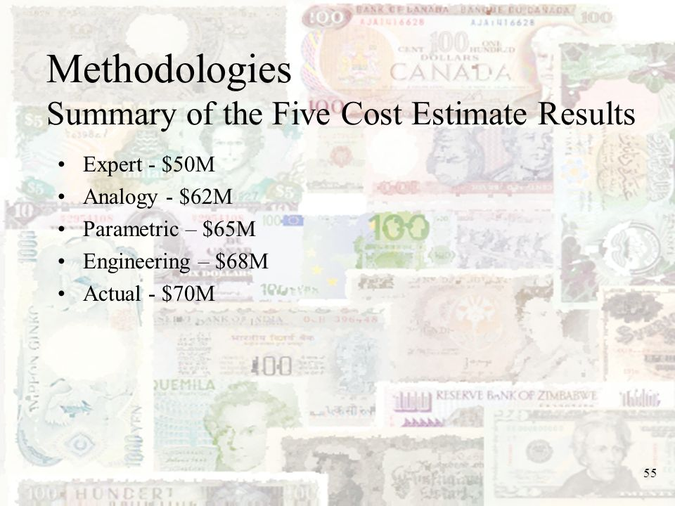 55 Methodologies Summary of the Five Cost Estimate Results Expert - $50M Analogy - $62M Parametric – $65M Engineering – $68M Actual - $70M