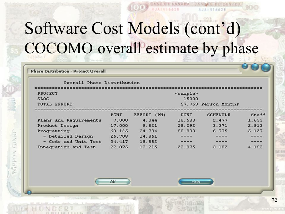 72 Software Cost Models (contd) COCOMO overall estimate by phase