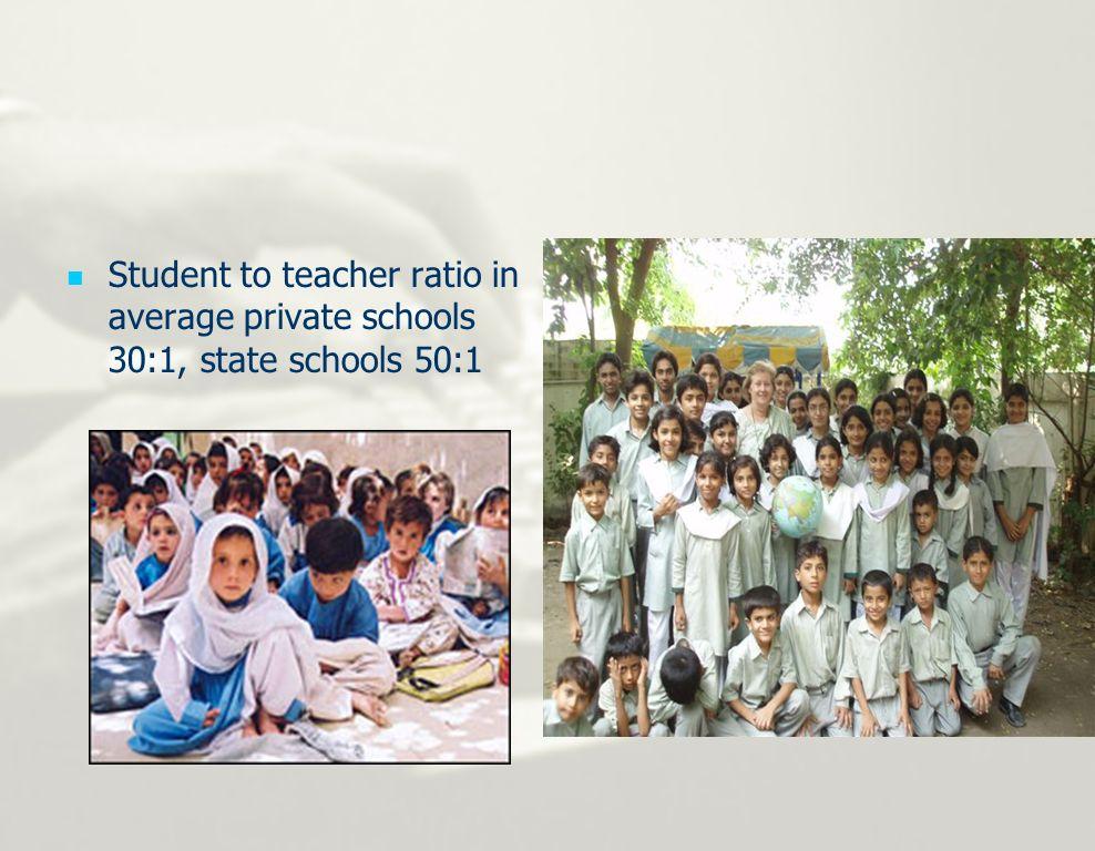 Student to teacher ratio in average private schools 30:1, state schools 50:1
