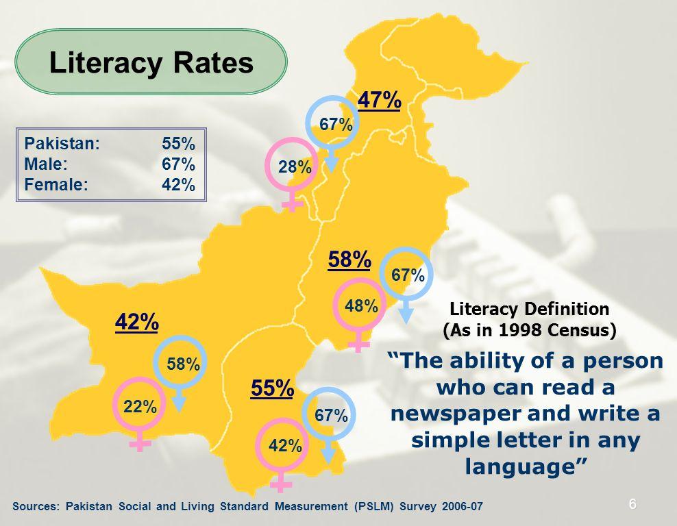 Sources: Pakistan Social and Living Standard Measurement (PSLM) Survey 2006-07 67% 48% 67% 42% 22% 58% 28% 67% 58% 47% 42% 55% Literacy Rates Pakistan