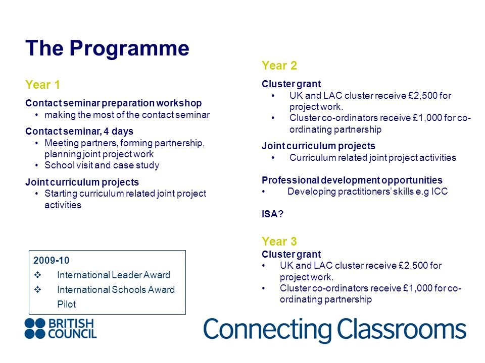 The Programme Year 1 Contact seminar preparation workshop making the most of the contact seminar Contact seminar, 4 days Meeting partners, forming partnership, planning joint project work School visit and case study Joint curriculum projects Starting curriculum related joint project activities Year 2 Cluster grant UK and LAC cluster receive £2,500 for project work.