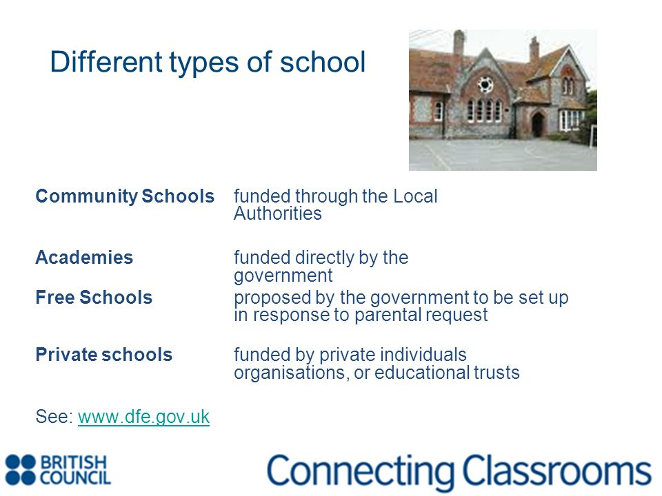 Different types of school Community Schoolsfunded through the Local Authorities Academies funded directly by the government Free Schoolsproposed by th