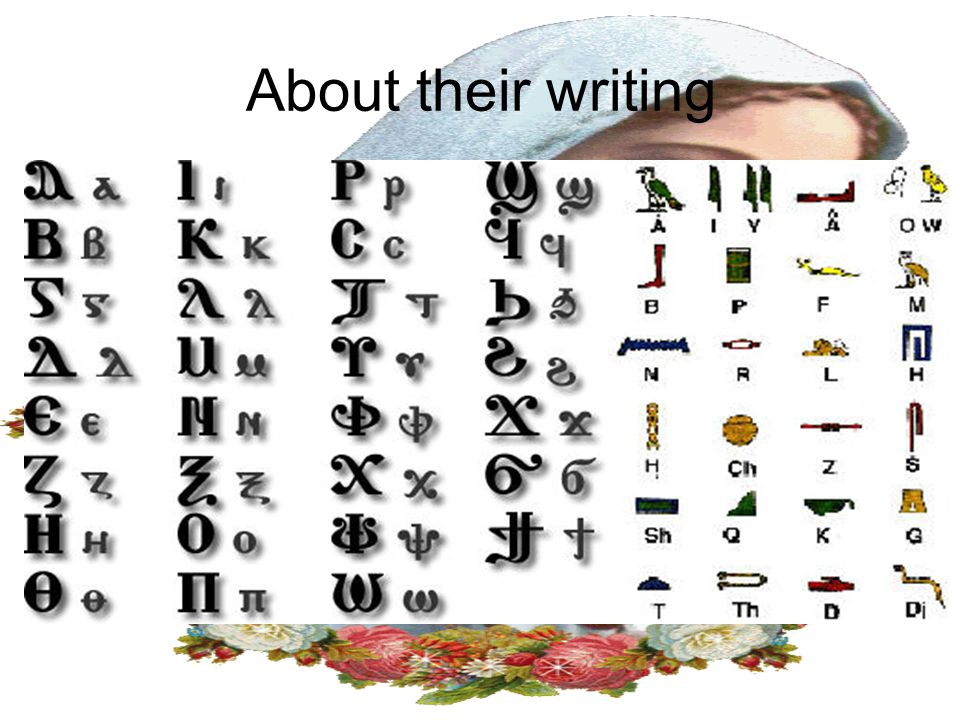 Now we will show you some photos about writing of the Coptic language