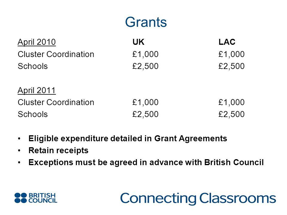 Grants April 2010UKLAC Cluster Coordination£1,000£1,000 Schools£2,500£2,500 April 2011 Cluster Coordination£1,000£1,000 Schools£2,500£2,500 Eligible e