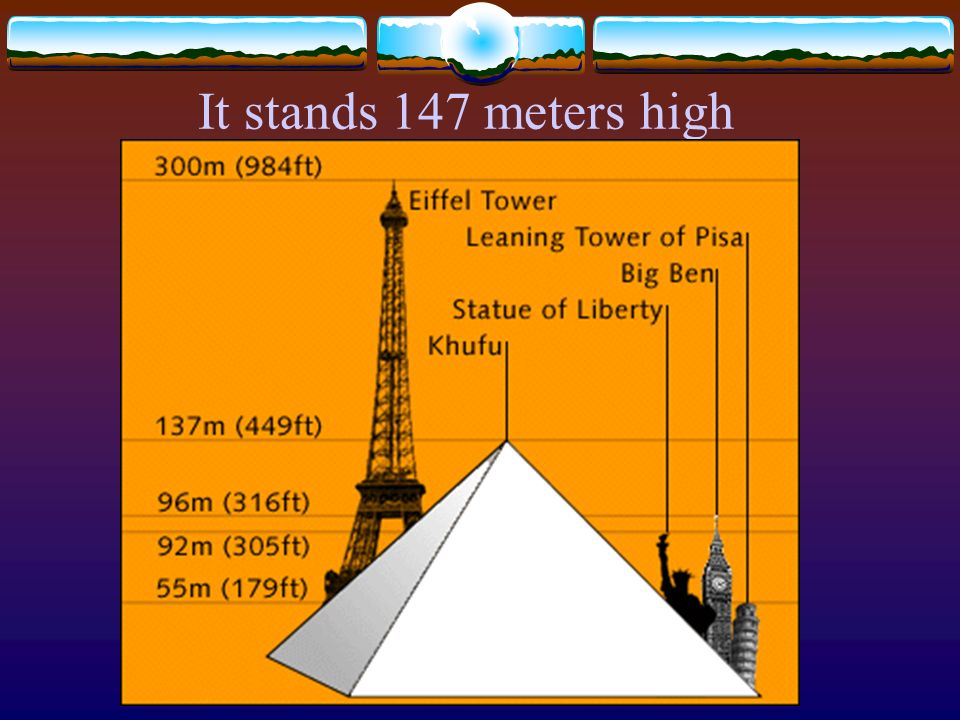 It stands 147 meters high