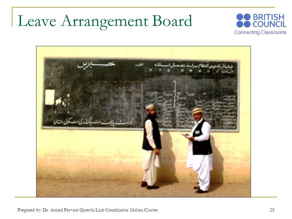 Connecting Classrooms Prepared by: Dr. Amjad Pervaiz Qureshi Link Coordinator Multan Cluster 28 Leave Arrangement Board