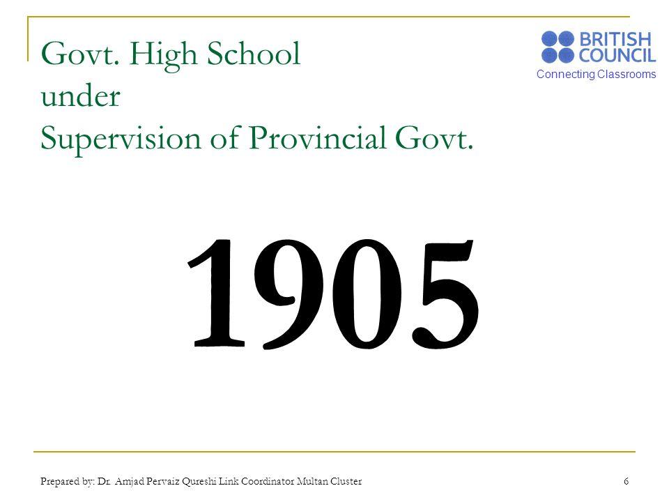 Connecting Classrooms Prepared by: Dr. Amjad Pervaiz Qureshi Link Coordinator Multan Cluster 6 Govt. High School under Supervision of Provincial Govt.