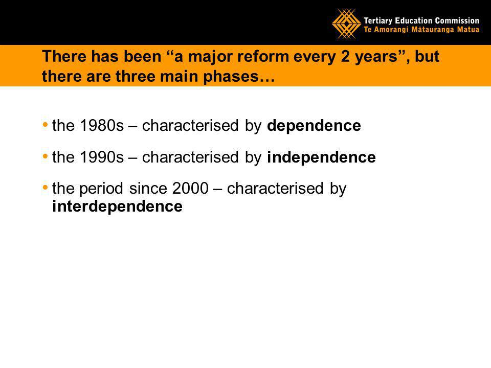 There has been a major reform every 2 years, but there are three main phases… the 1980s – characterised by dependence the 1990s – characterised by independence the period since 2000 – characterised by interdependence