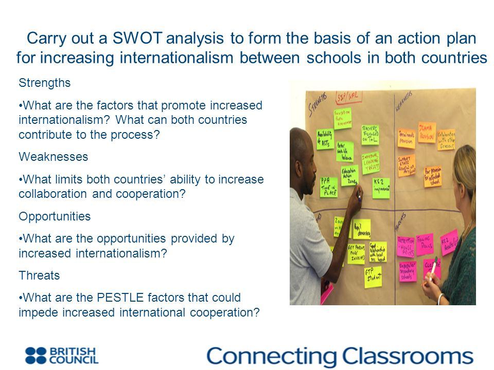 Carry out a SWOT analysis to form the basis of an action plan for increasing internationalism between schools in both countries Strengths What are the factors that promote increased internationalism.