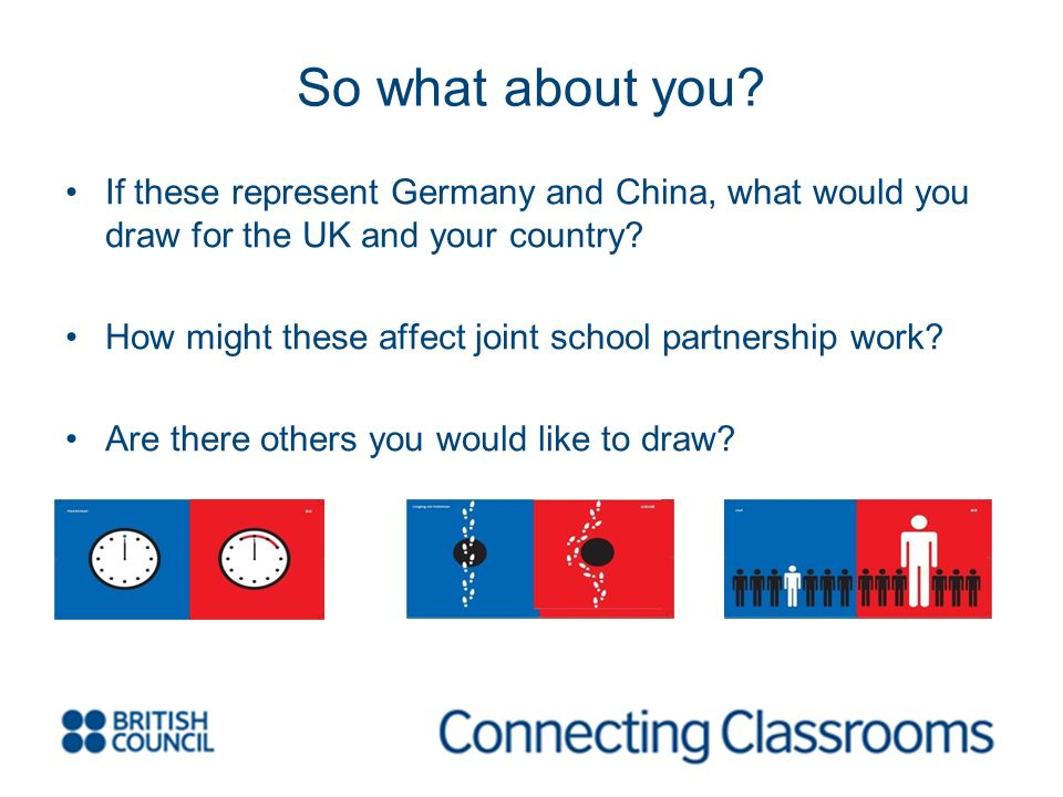 So what about you? If these represent Germany and China, what would you draw for the UK and your country? How might these affect joint school partners