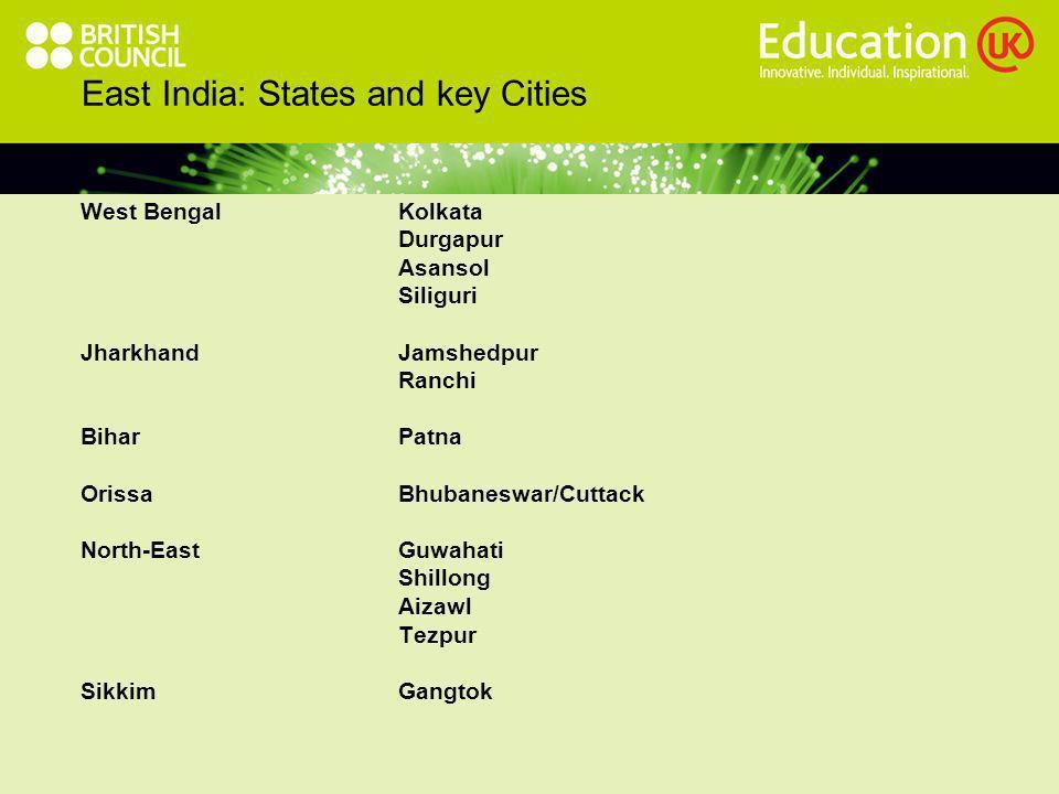 Undergraduate:20% Postgraduate:75% Other: 5% East India: Market size by level