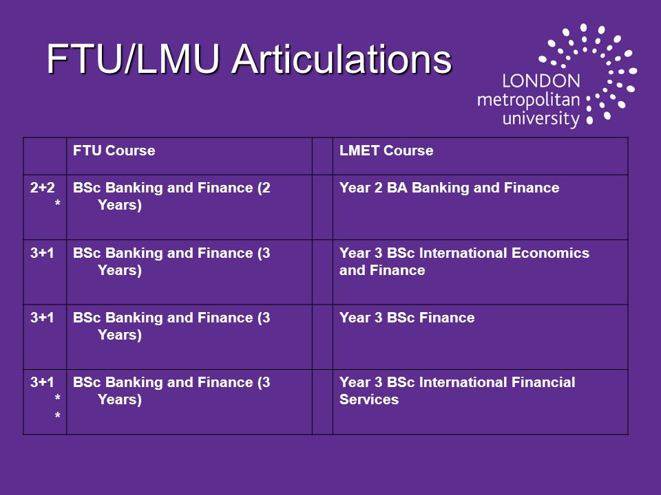 FTU/LMU Articulations FTU CourseLMET Course 2+2 * BSc Banking and Finance (2 Years) Year 2 BA Banking and Finance 3+1BSc Banking and Finance (3 Years)
