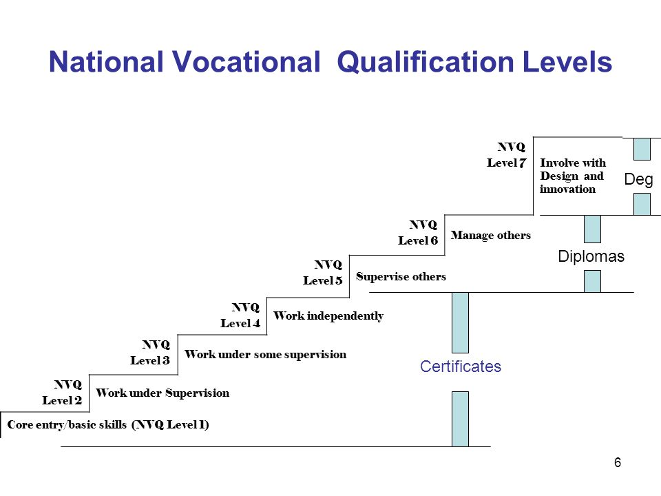 17 Policy highlights Policy :Establish an accreditation and quality assurance framework for all TVET institutions.