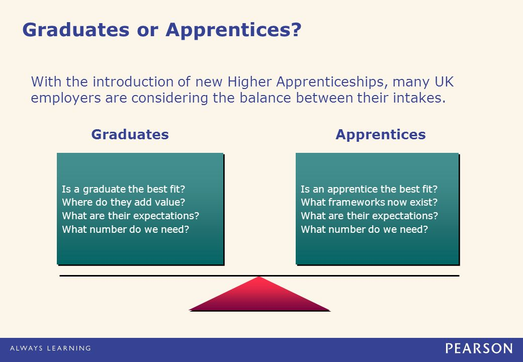 GraduatesApprentices Is a graduate the best fit. Where do they add value.