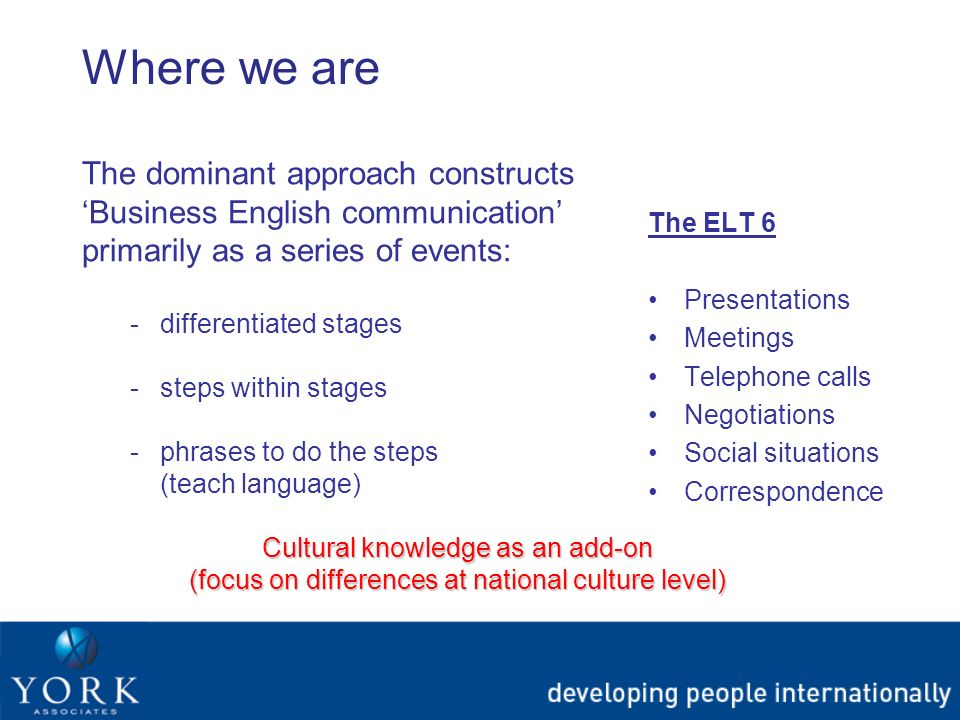 Where we are The ELT 6 Presentations Meetings Telephone calls Negotiations Social situations Correspondence The dominant approach constructs Business English communication primarily as a series of events: -differentiated stages -steps within stages -phrases to do the steps (teach language) Cultural knowledge as an add-on (focus on differences at national culture level)