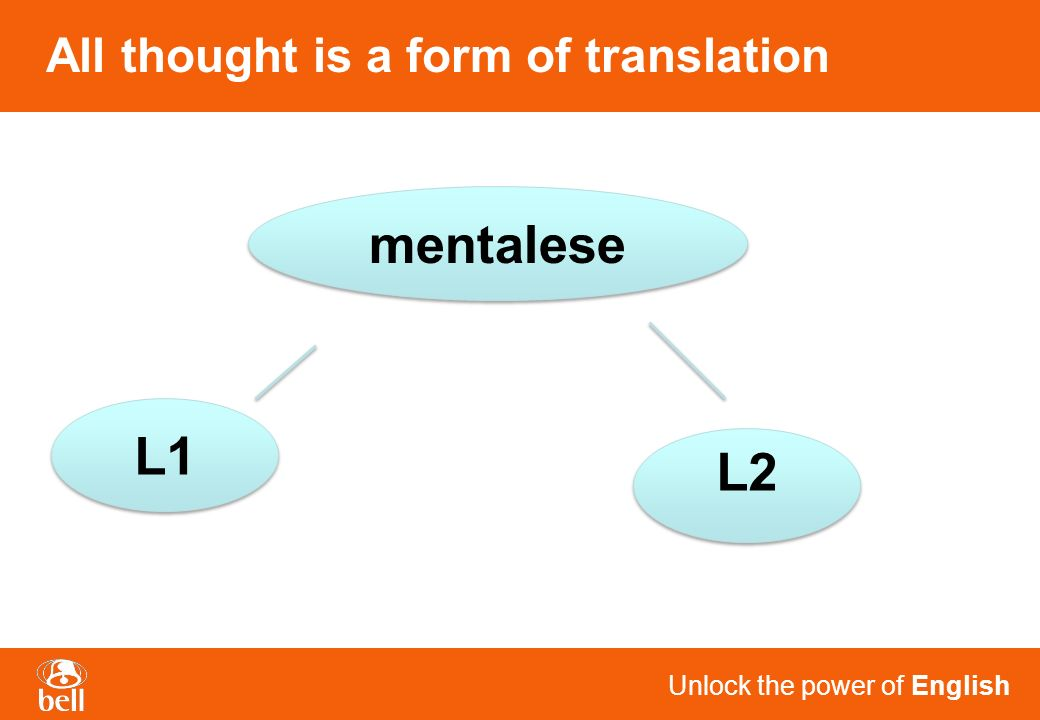 Unlock the power of English WHY.
